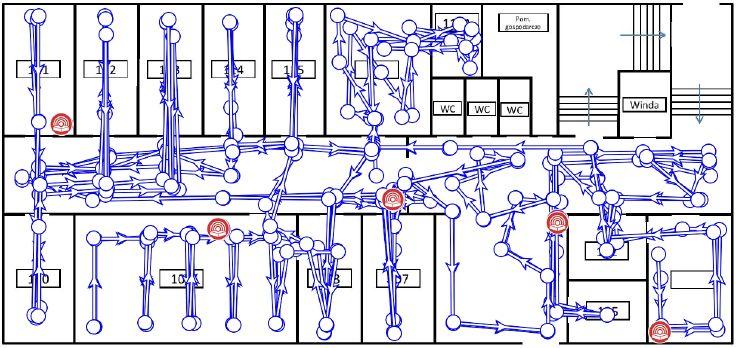 TamoGraph Site Survey ścieżka przejścia 2